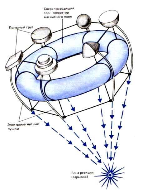 Схема звездолета с импульсным