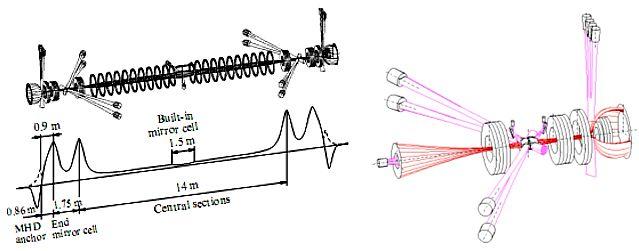 справа - схема ионной